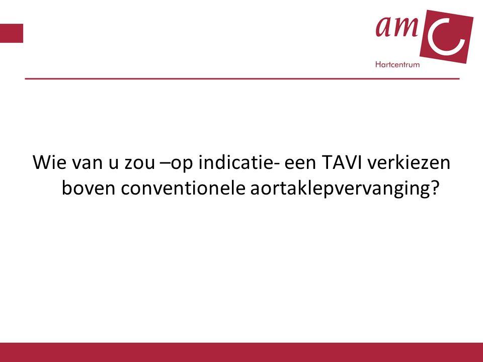 Wie van u zou –op indicatie- een TAVI verkiezen boven conventionele aortaklepvervanging
