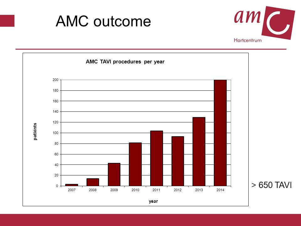 AMC outcome > 650 TAVI