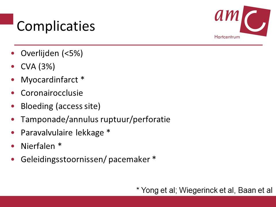 Complicaties Overlijden (<5%) CVA (3%) Myocardinfarct *