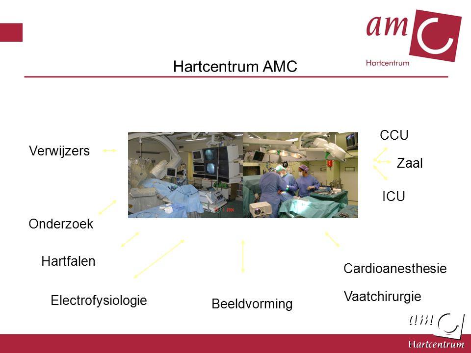 Hartcentrum AMC CCU Verwijzers Zaal ICU Onderzoek Hartfalen