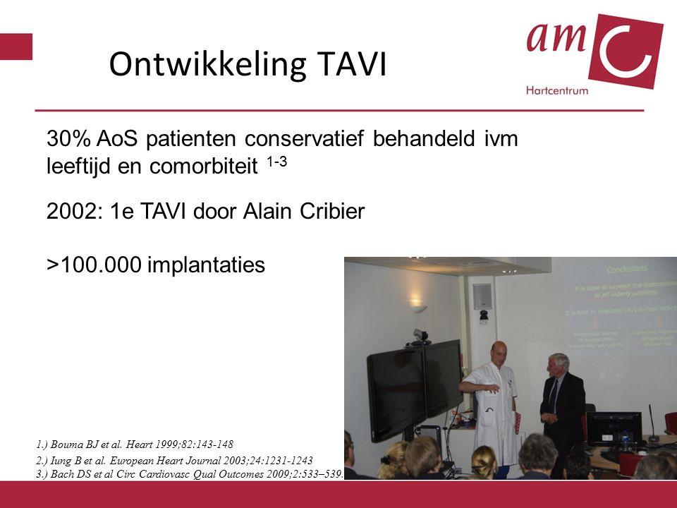 Ontwikkeling TAVI 30% AoS patienten conservatief behandeld ivm leeftijd en comorbiteit 1-3. 2002: 1e TAVI door Alain Cribier.