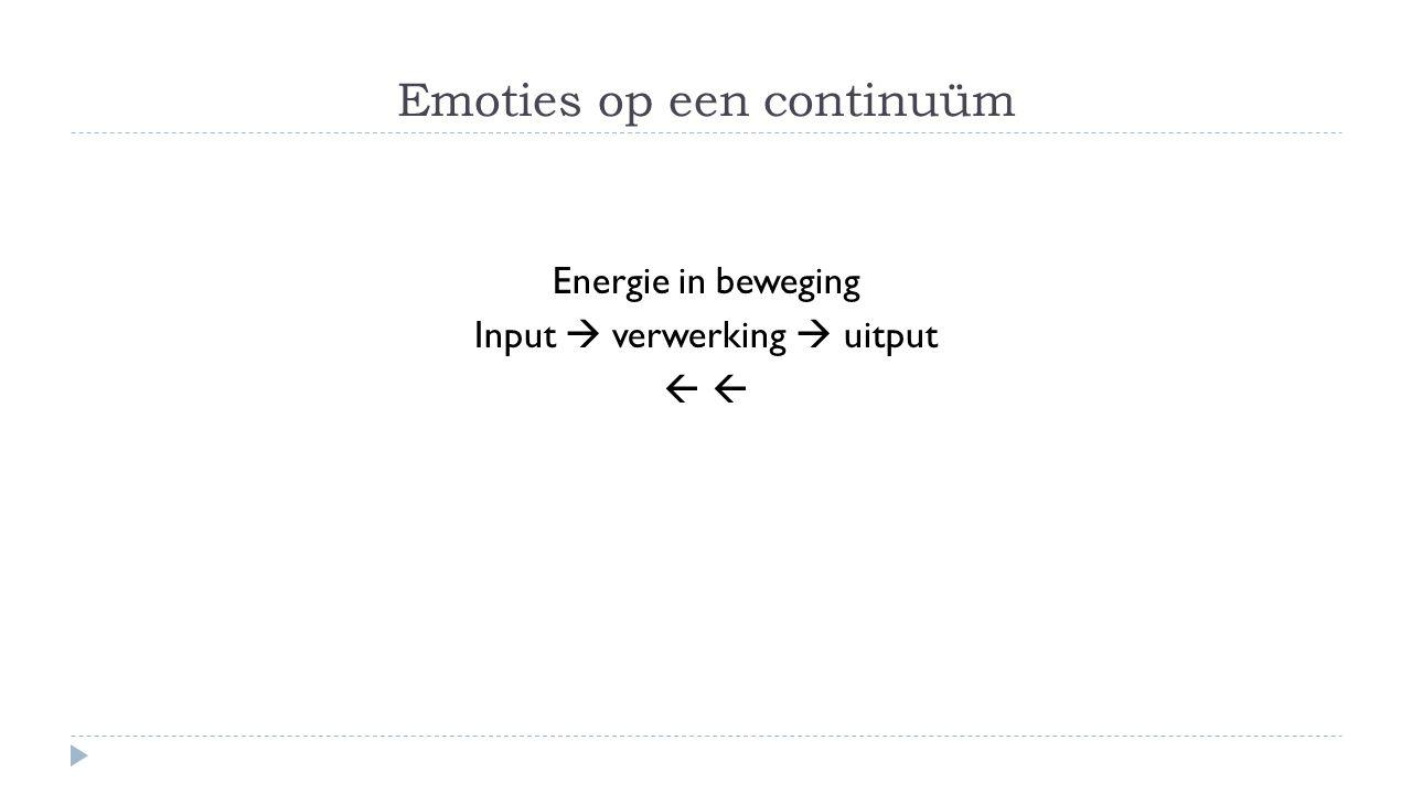 Emoties op een continuüm