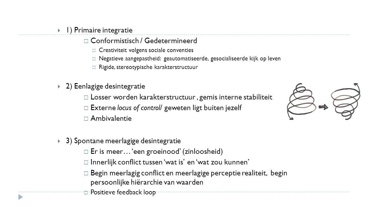 Conformistisch / Gedetermineerd