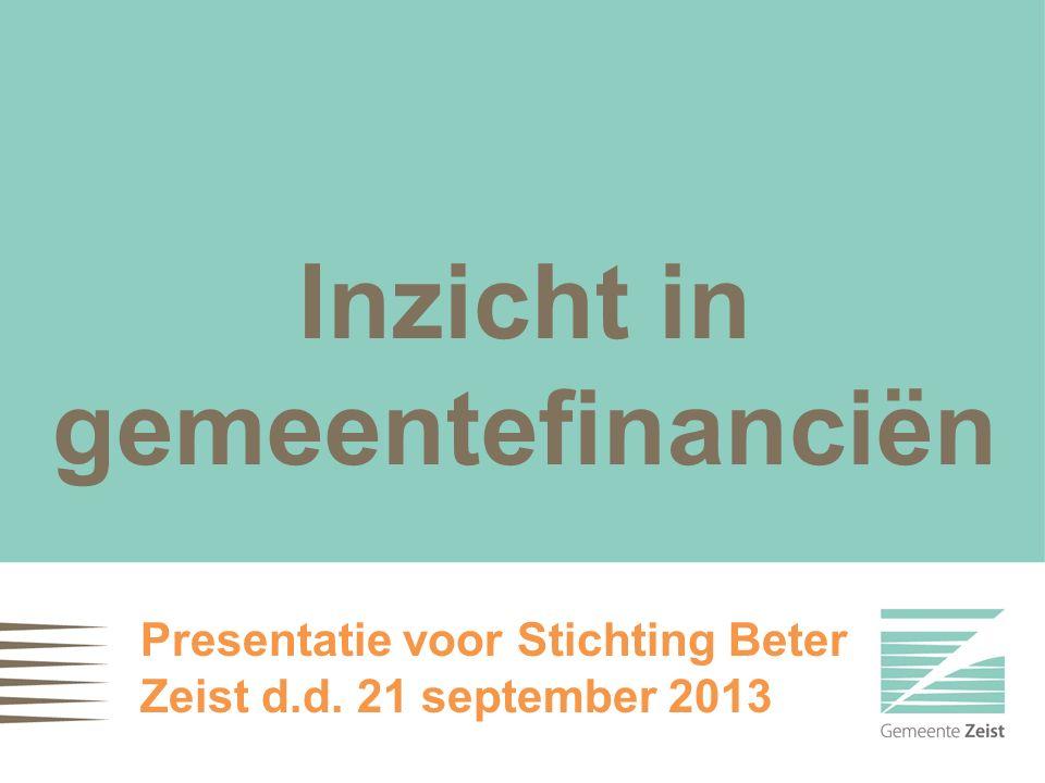 Inzicht in gemeentefinanciën