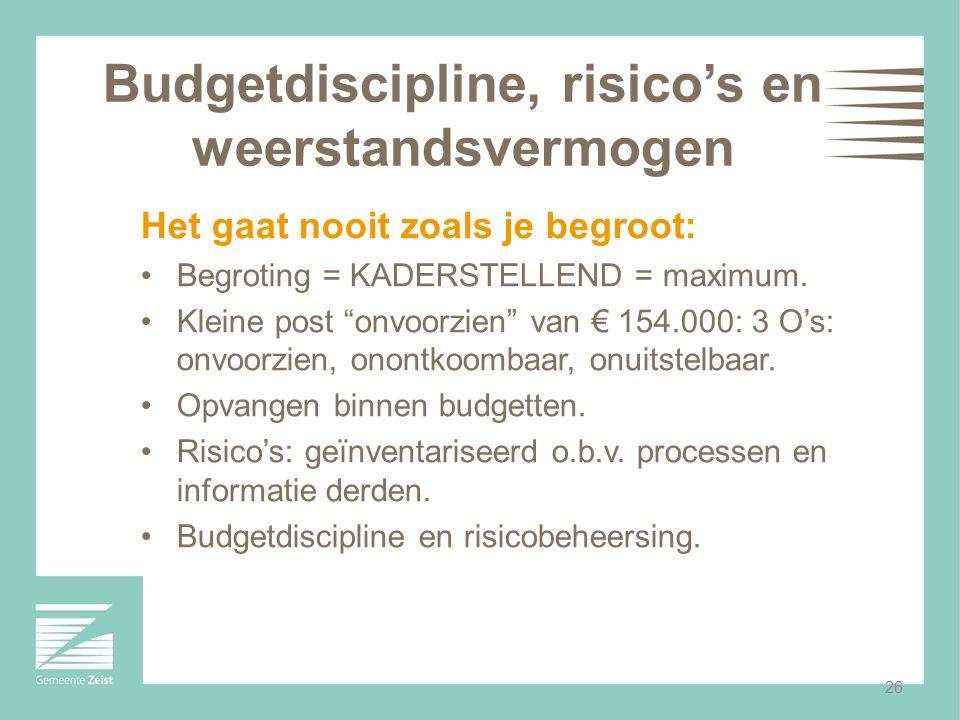 Budgetdiscipline, risico's en weerstandsvermogen