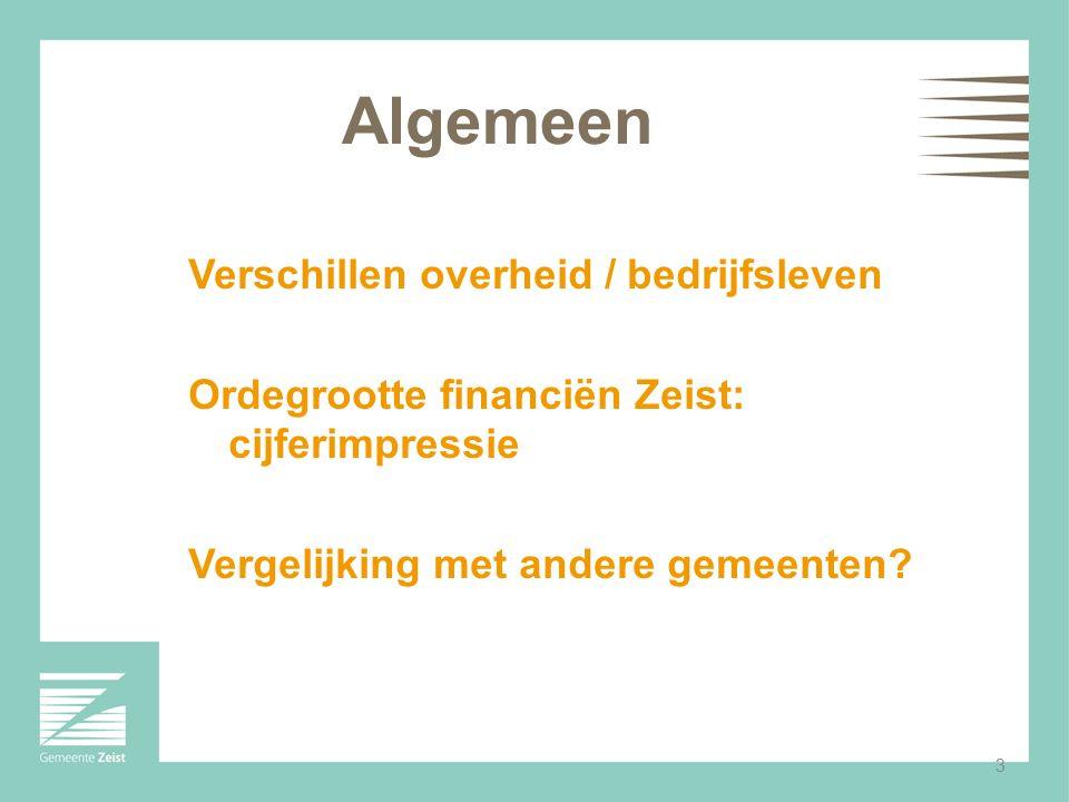 Algemeen Verschillen overheid / bedrijfsleven Ordegrootte financiën Zeist: cijferimpressie Vergelijking met andere gemeenten