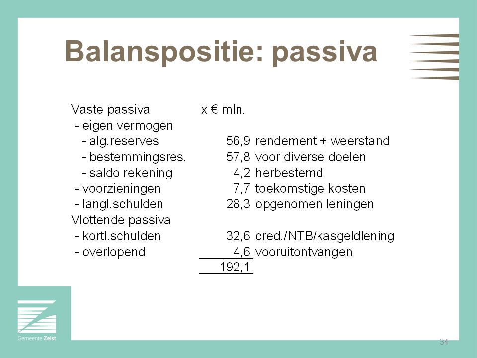 Balanspositie: passiva
