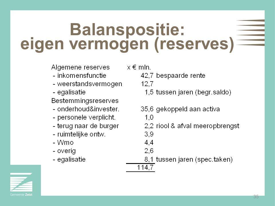 Balanspositie: eigen vermogen (reserves)