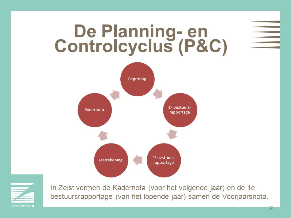 De Planning- en Controlcyclus (P&C)