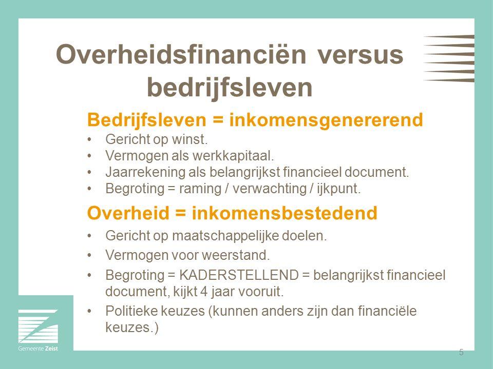 Overheidsfinanciën versus bedrijfsleven