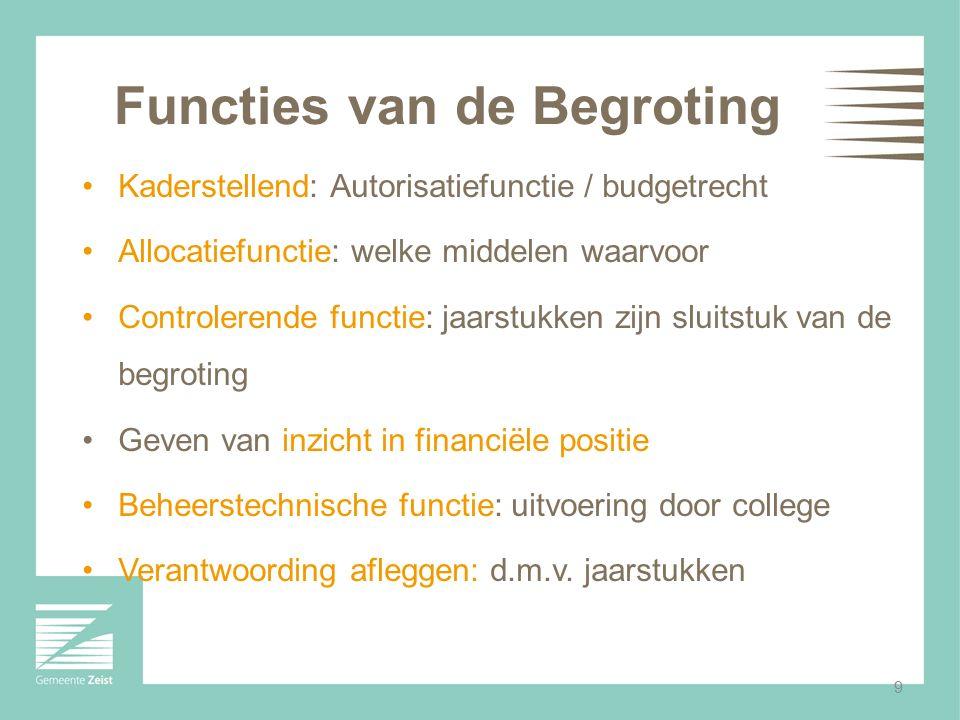 Functies van de Begroting