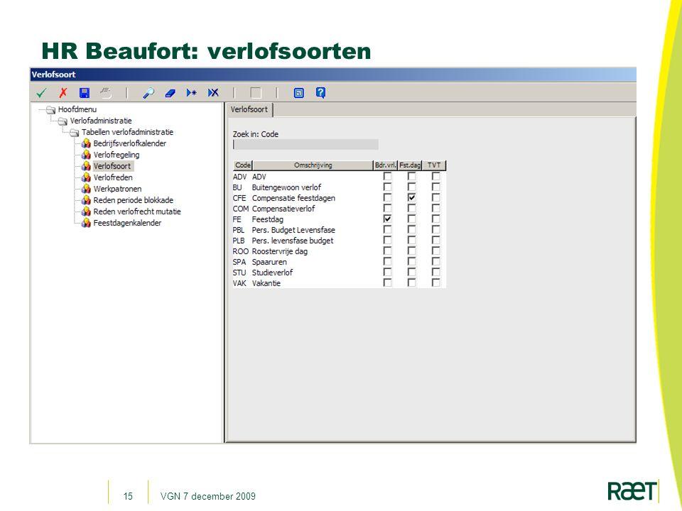 HR Beaufort: verlofsoorten