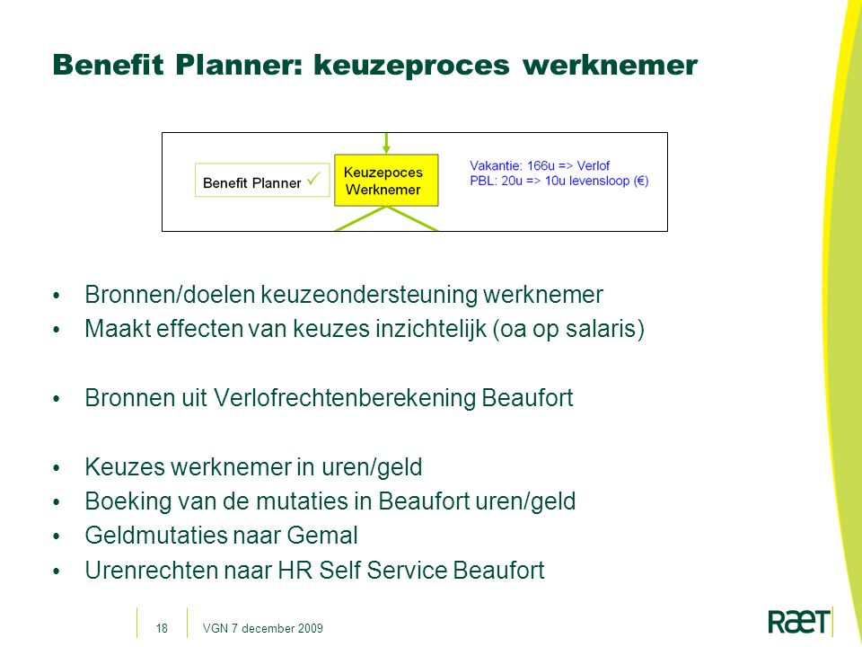Benefit Planner: keuzeproces werknemer