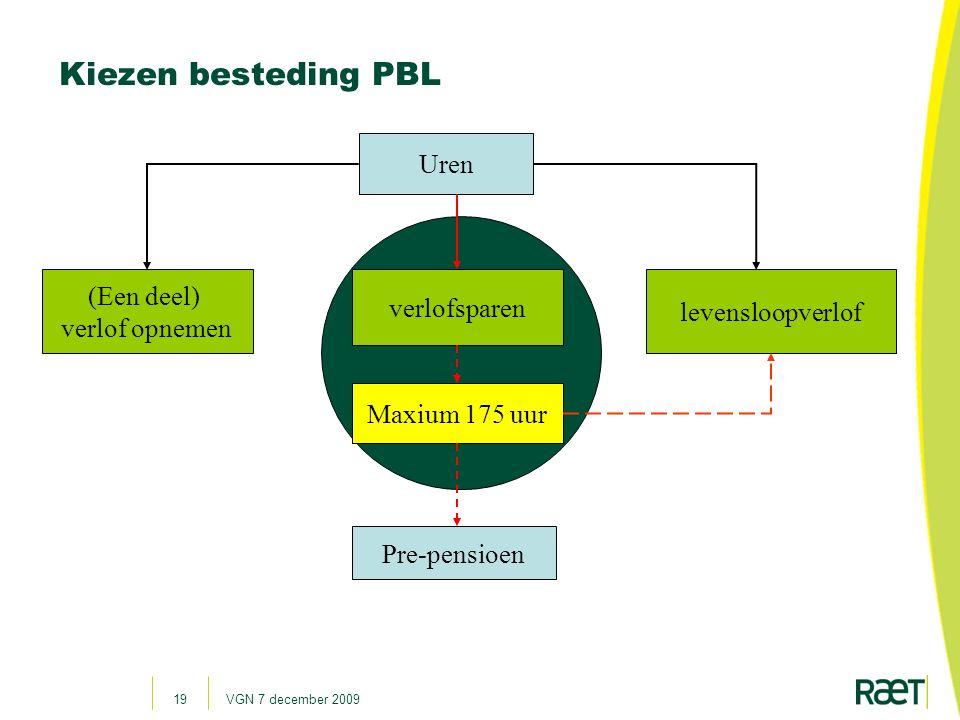 Kiezen besteding PBL Uren (Een deel) verlofsparen levensloopverlof