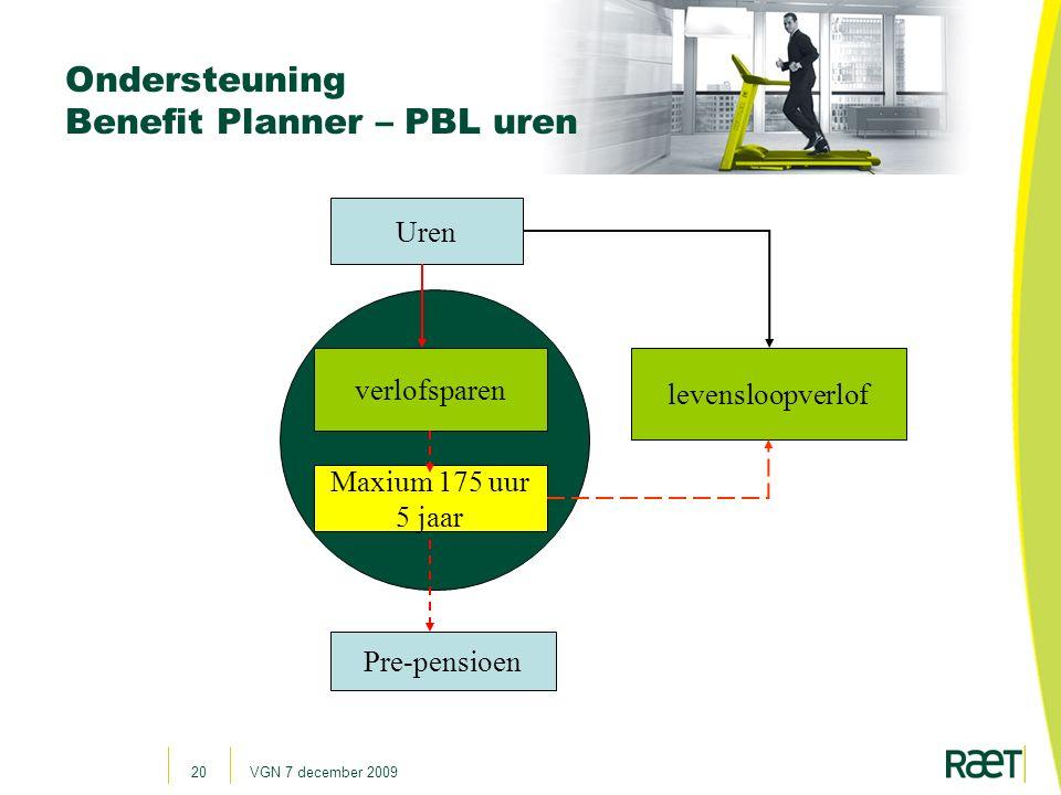 Ondersteuning Benefit Planner – PBL uren