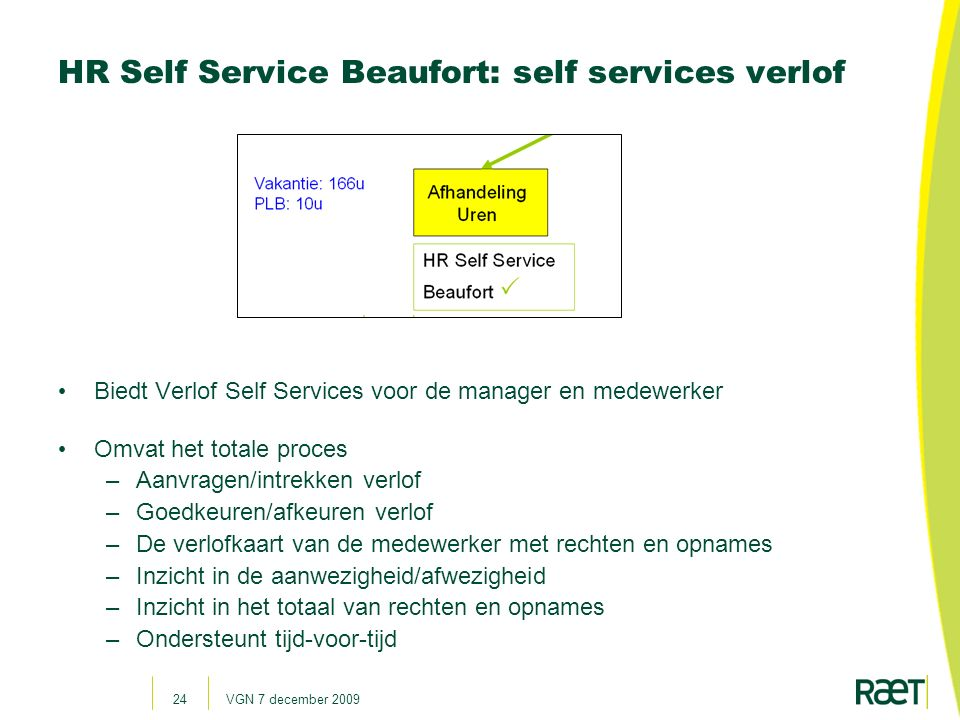 HR Self Service Beaufort: self services verlof