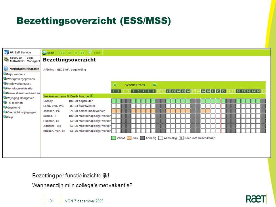 Bezettingsoverzicht (ESS/MSS)