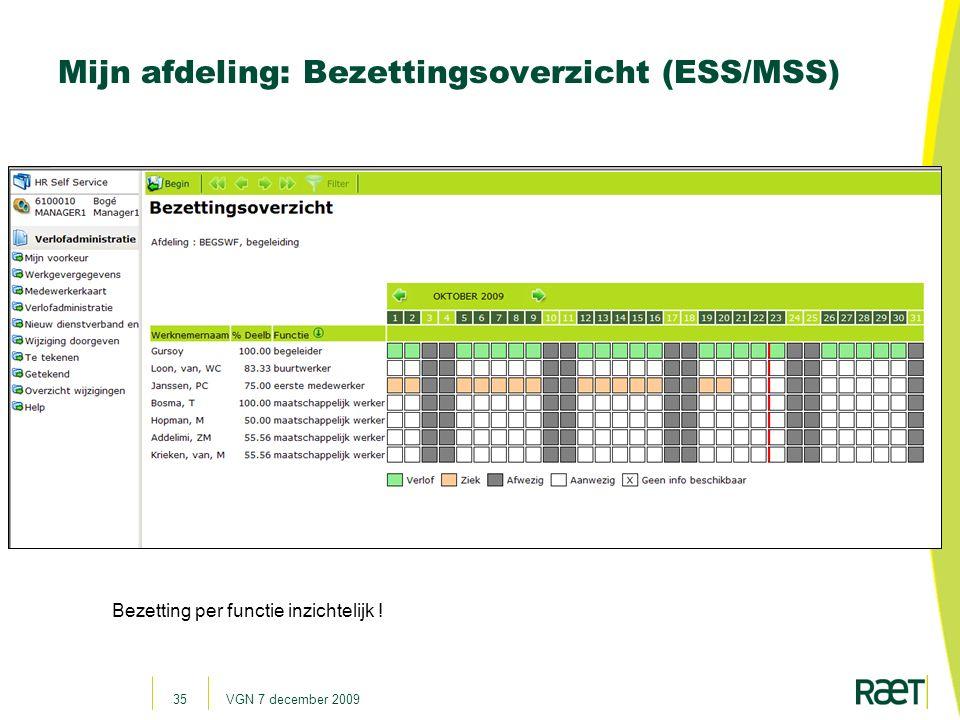 Mijn afdeling: Bezettingsoverzicht (ESS/MSS)