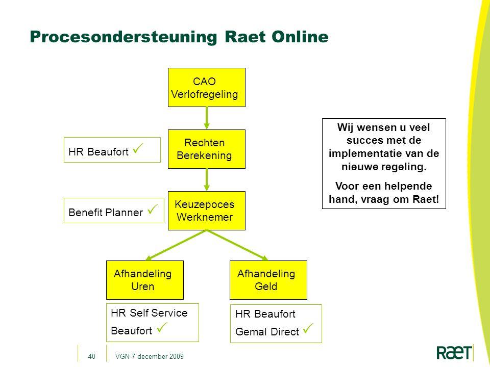 Procesondersteuning Raet Online