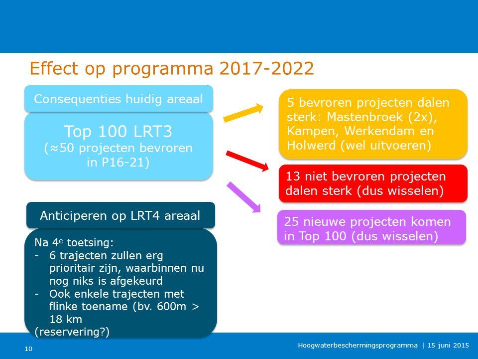 Effect op programma 2017-2022 Top 100 LRT3 Consequenties huidig areaal