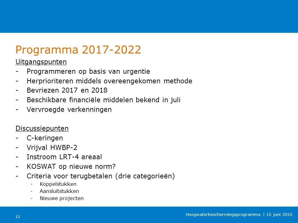 Programma 2017-2022 Uitgangspunten Programmeren op basis van urgentie