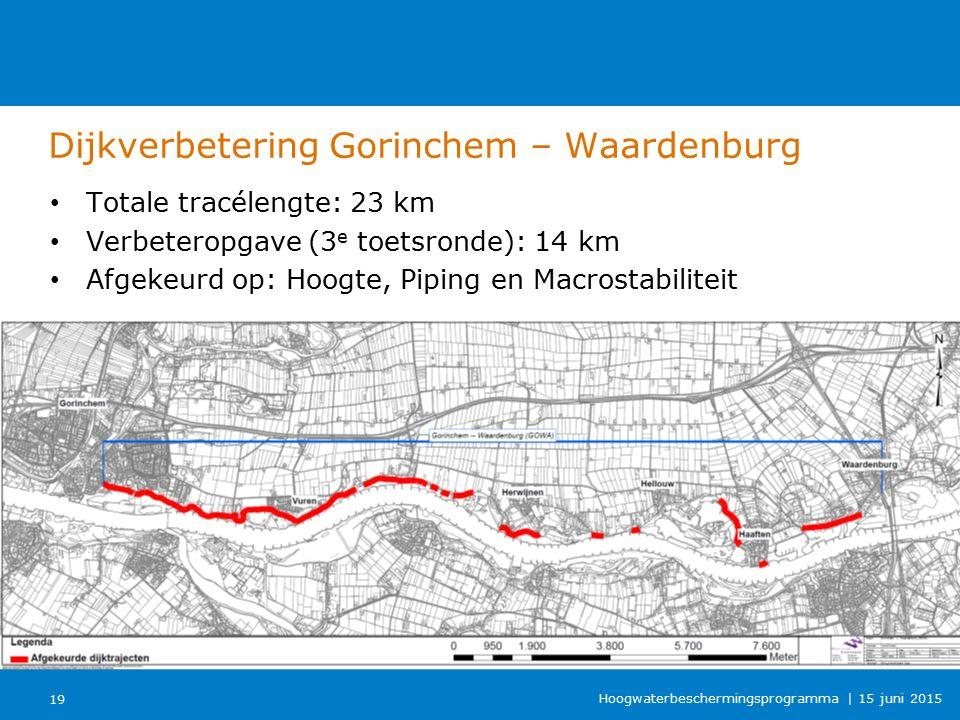 Dijkverbetering Gorinchem – Waardenburg