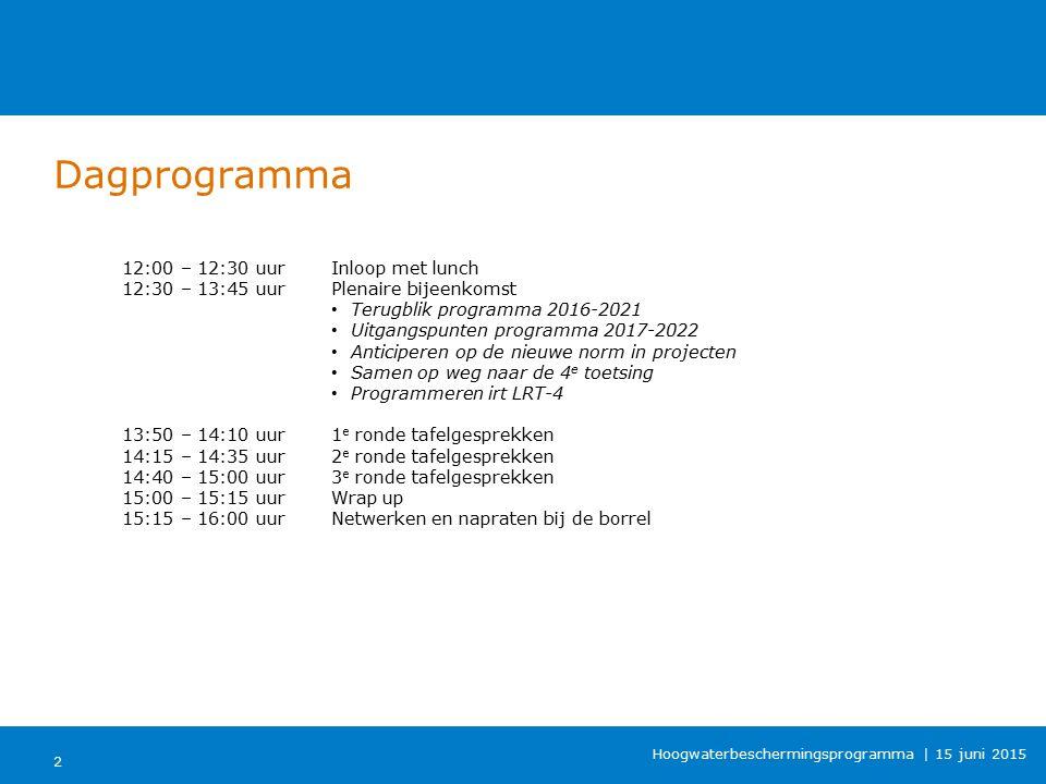 Dagprogramma 12:00 – 12:30 uur Inloop met lunch