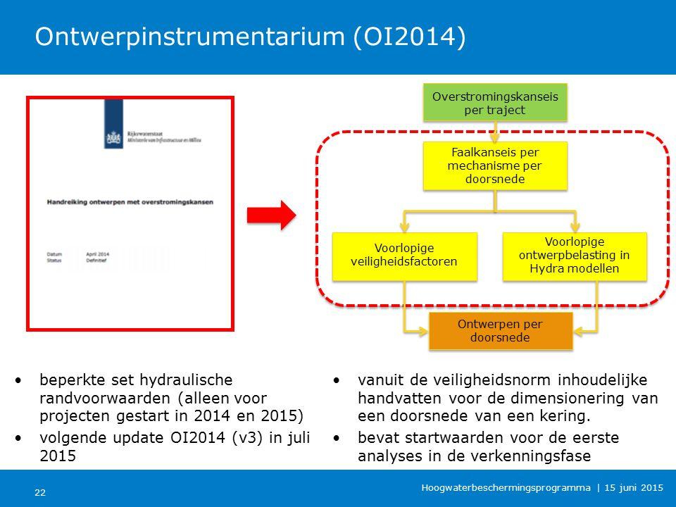 Ontwerpinstrumentarium (OI2014)