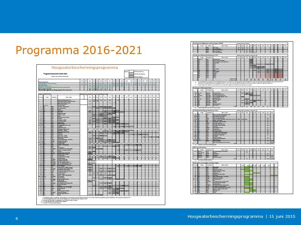 Programma 2016-2021 Hoogwaterbeschermingsprogramma | 15 juni 2015