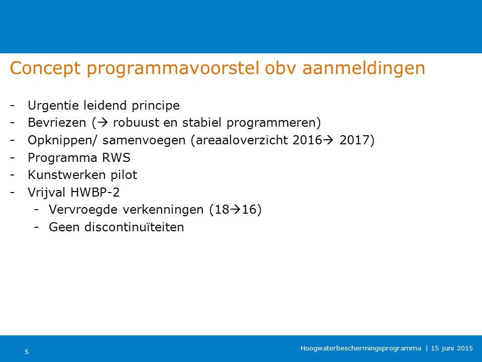 Concept programmavoorstel obv aanmeldingen