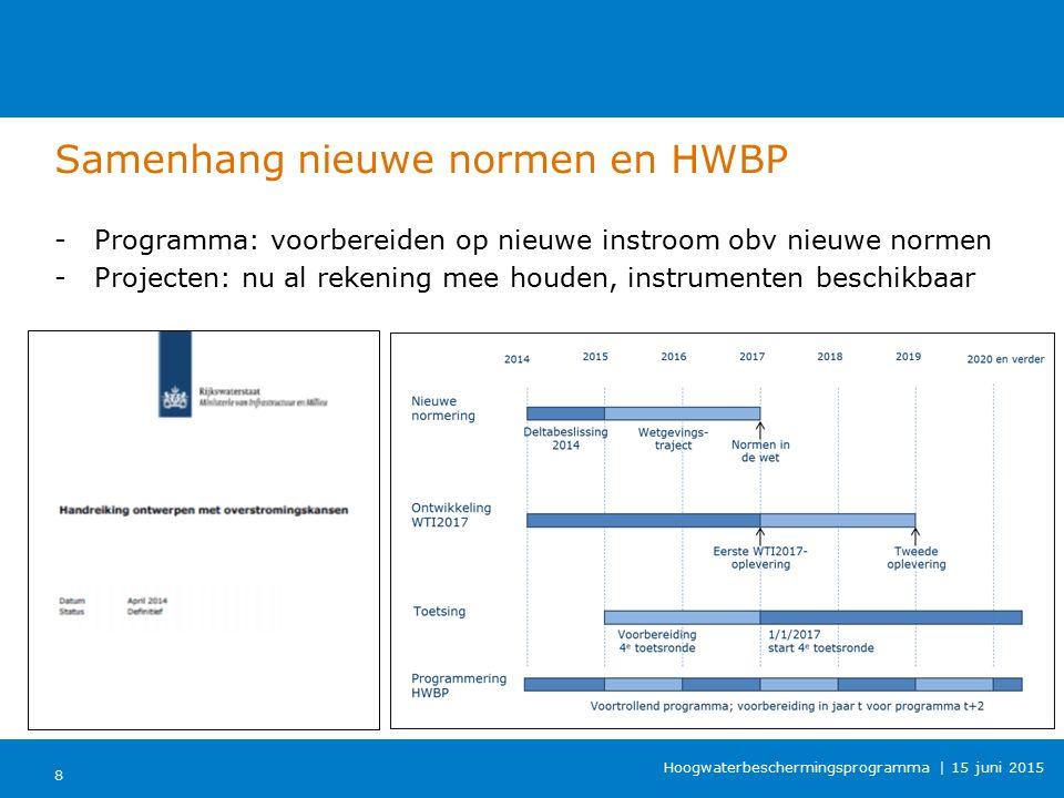 Samenhang nieuwe normen en HWBP