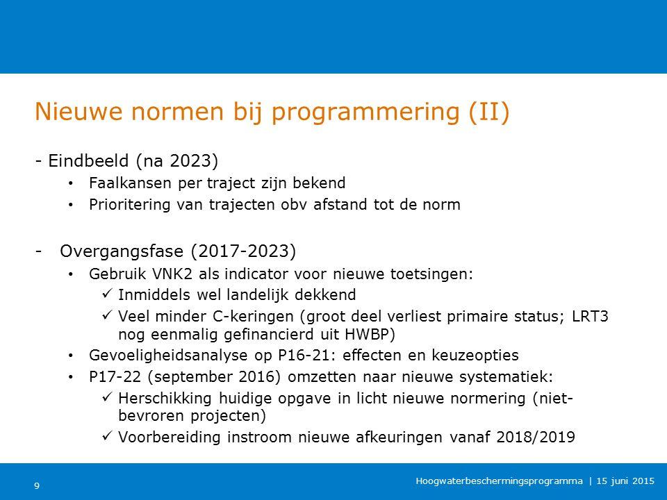 Nieuwe normen bij programmering (II)