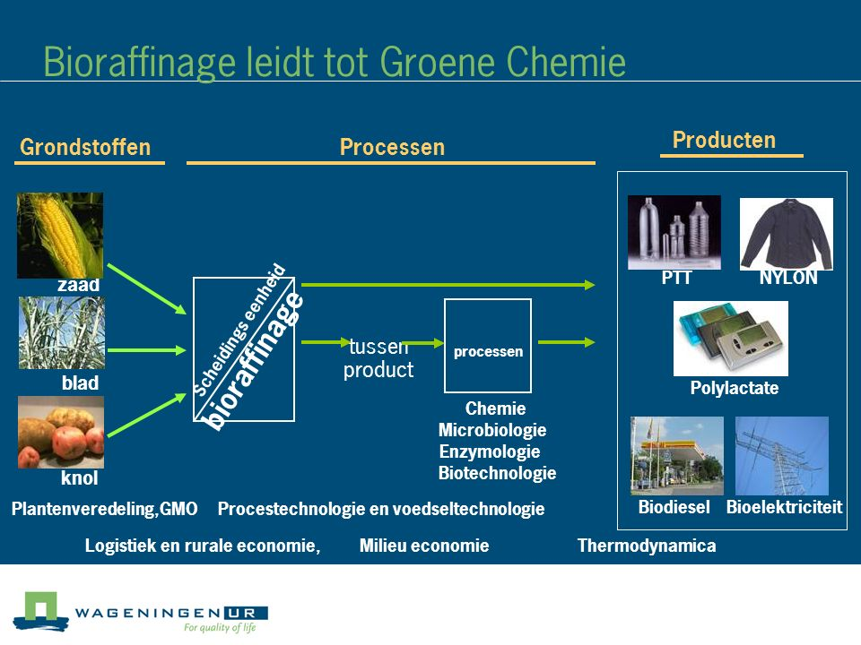 Bioraffinage leidt tot Groene Chemie