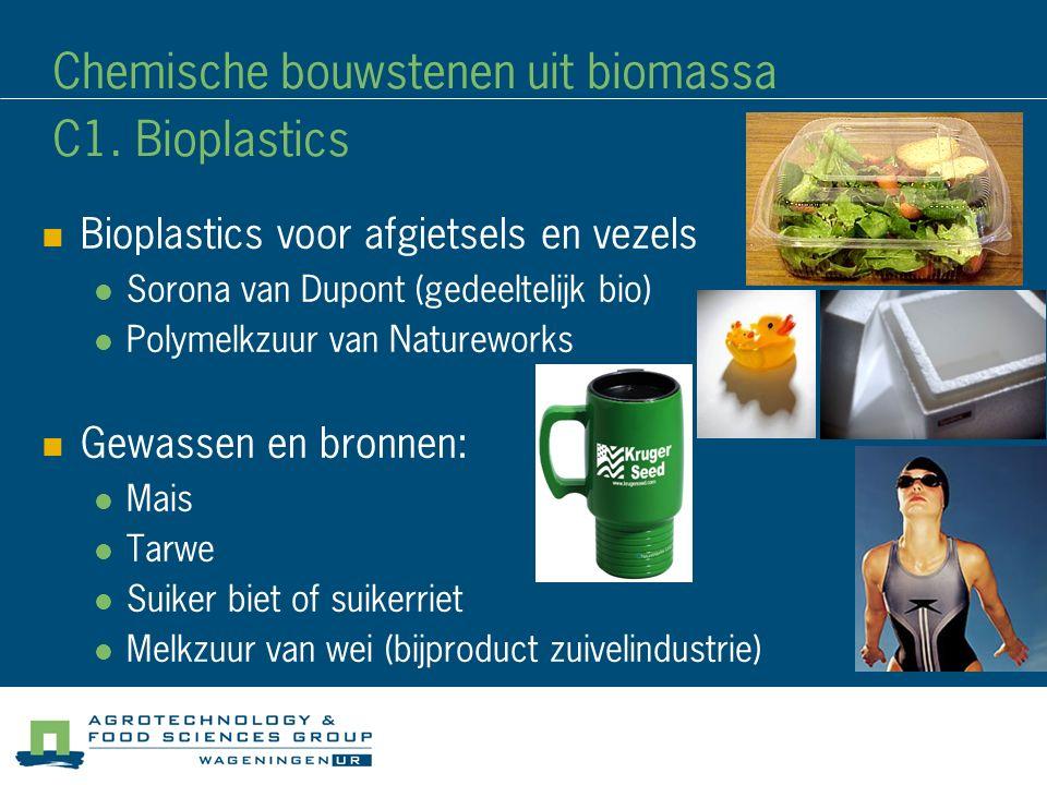 Chemische bouwstenen uit biomassa C1. Bioplastics
