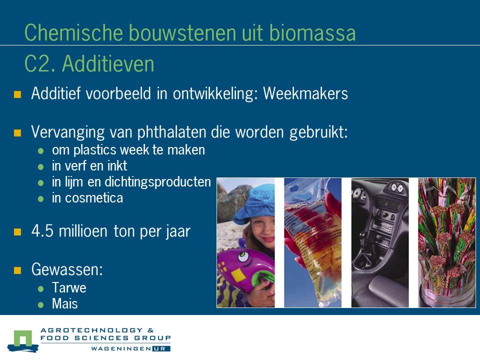 Chemische bouwstenen uit biomassa C2. Additieven