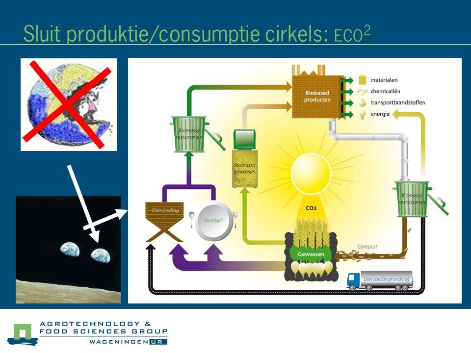 Sluit produktie/consumptie cirkels: ECO2