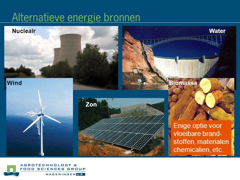 Alternatieve energie bronnen