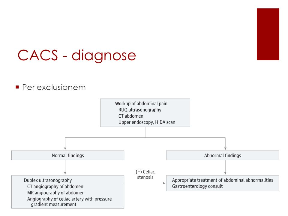 CACS - diagnose Per exclusionem