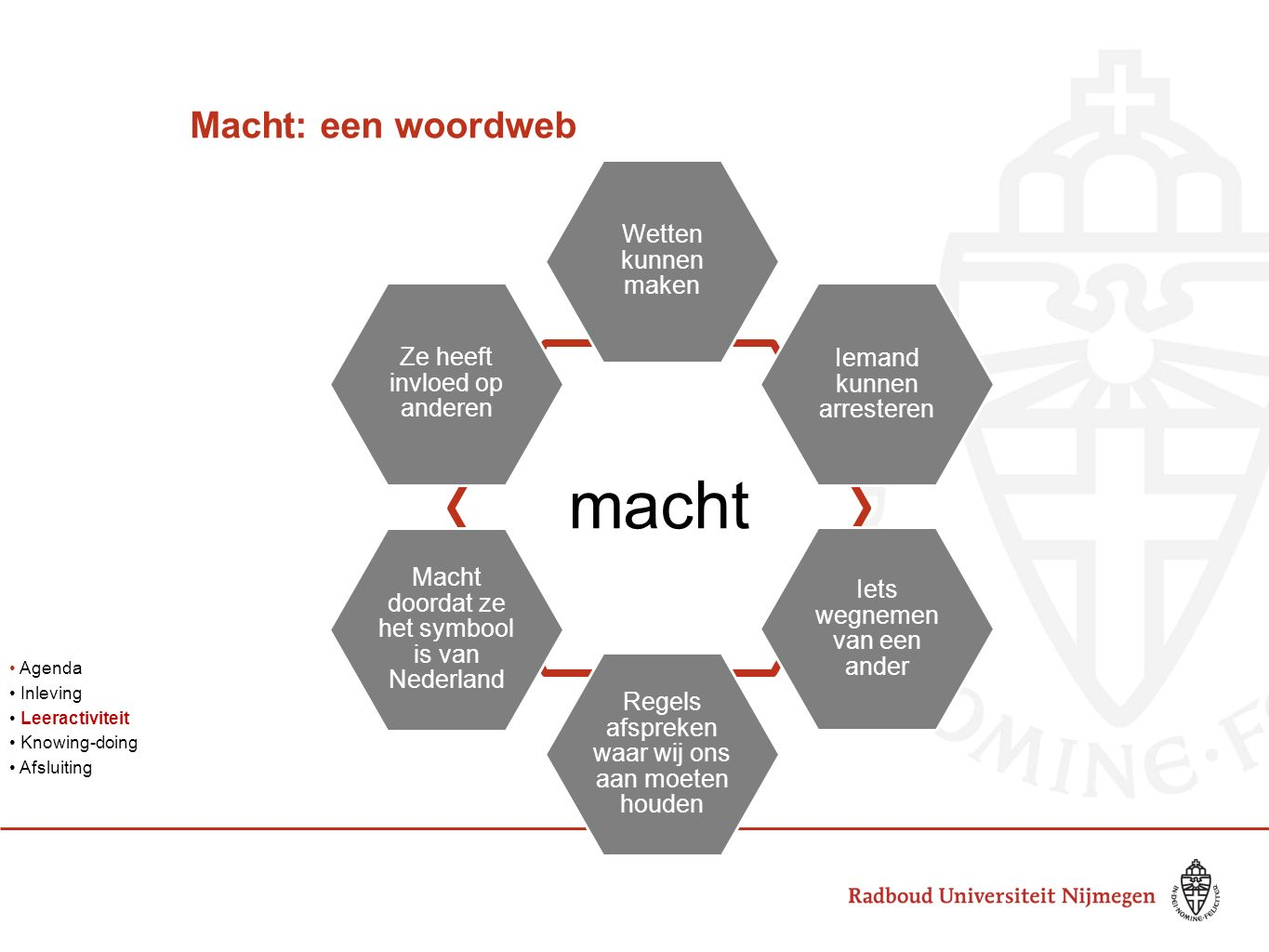macht Macht: een woordweb Agenda Inleving Leeractiviteit Knowing-doing