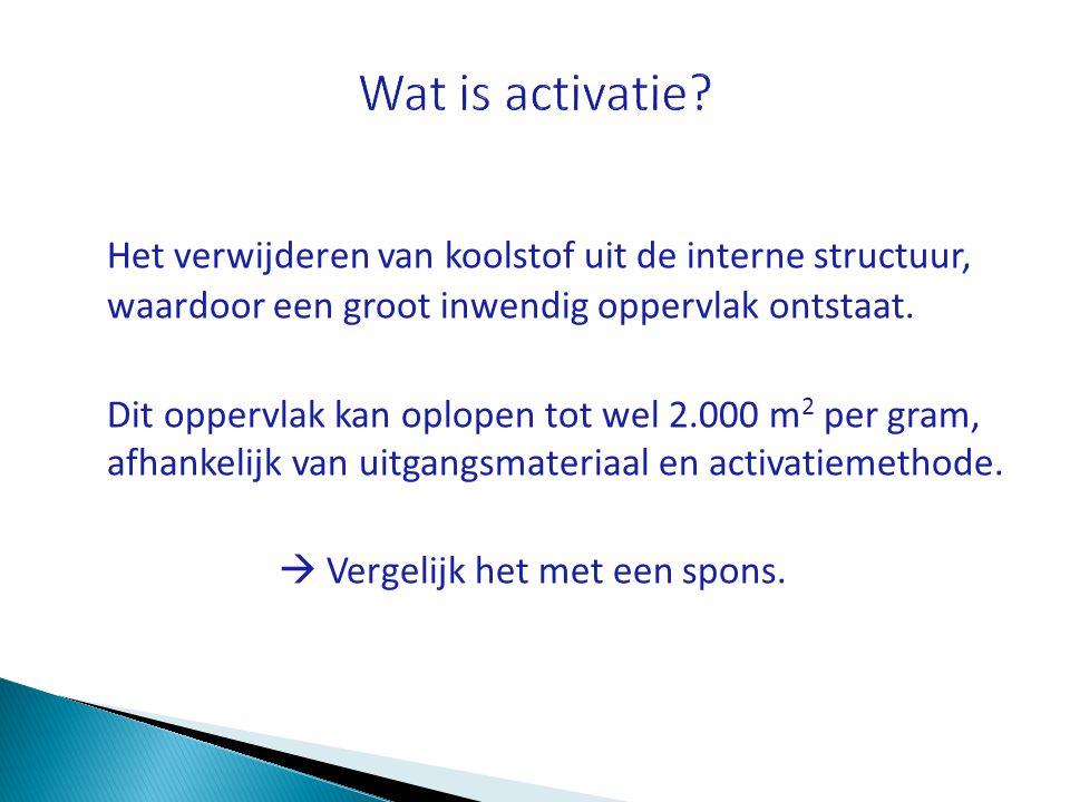 Wat is activatie
