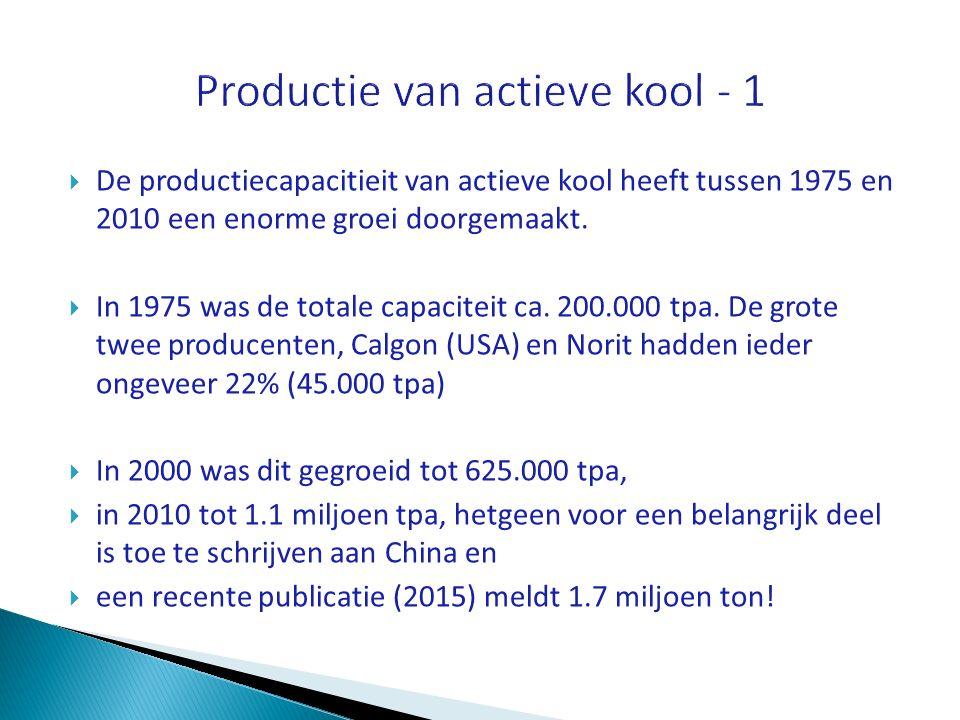 Productie van actieve kool - 1