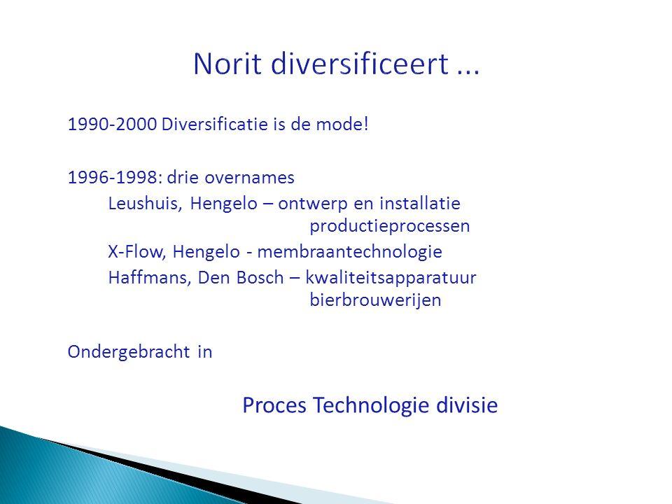 Norit diversificeert ... 1990-2000 Diversificatie is de mode!