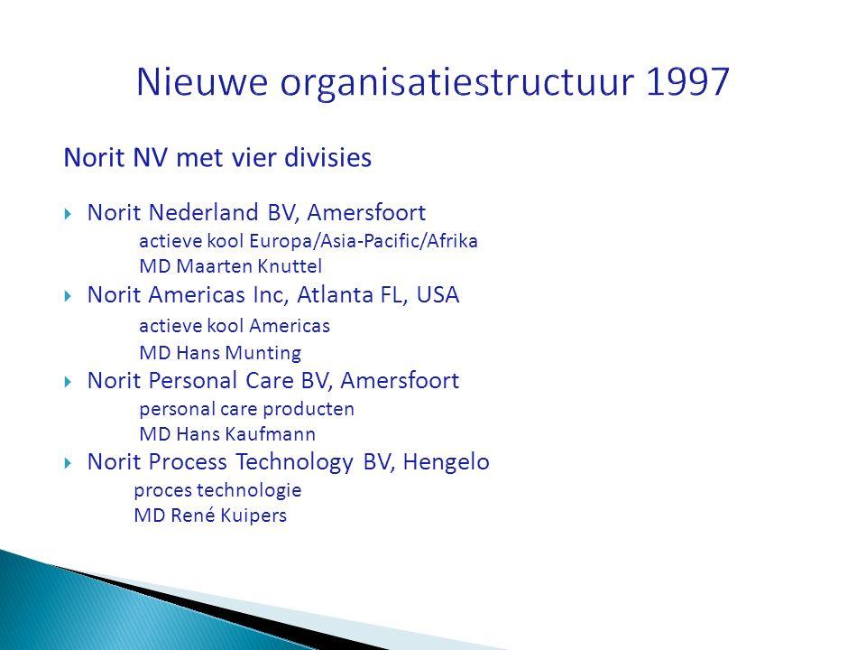Nieuwe organisatiestructuur 1997