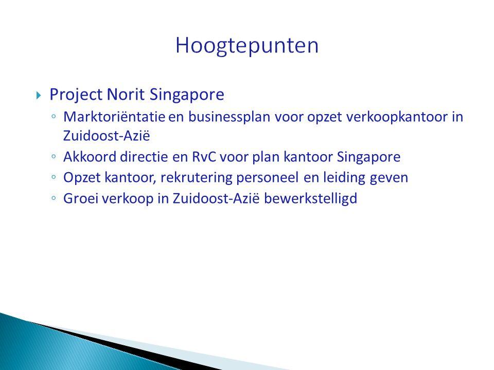 Hoogtepunten Project Norit Singapore