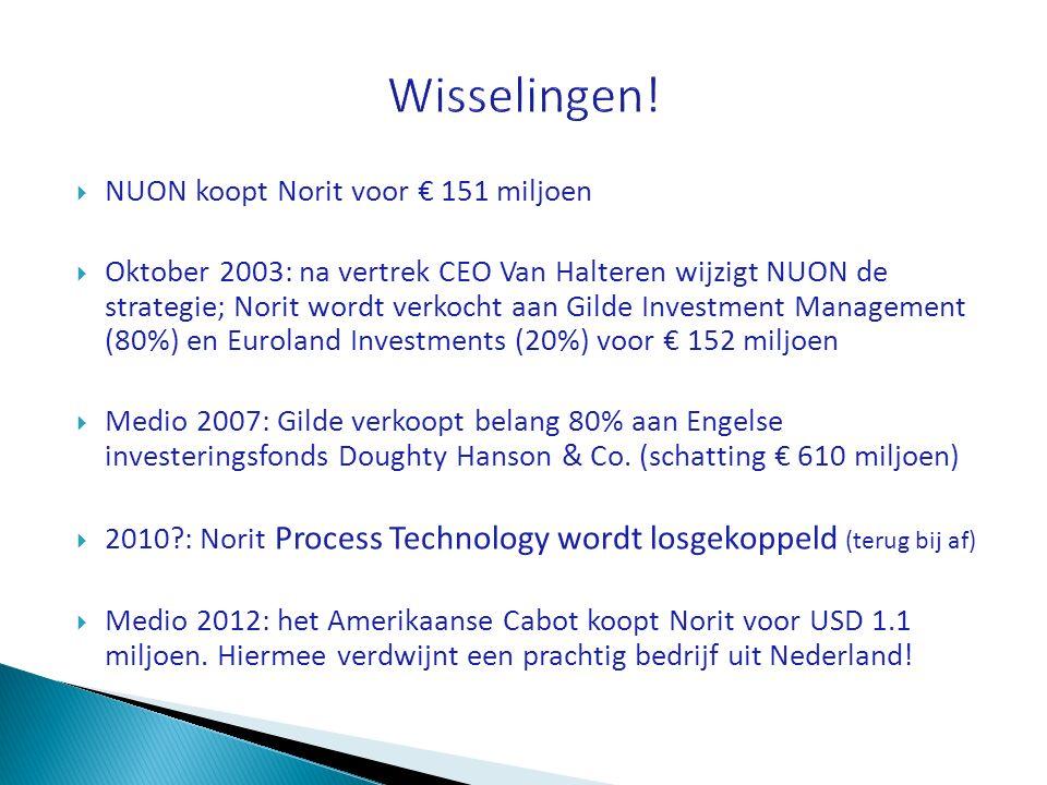 Wisselingen! NUON koopt Norit voor € 151 miljoen