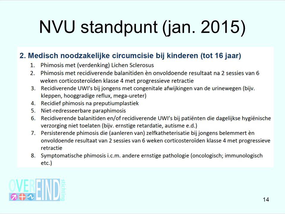 NVU standpunt (jan. 2015)