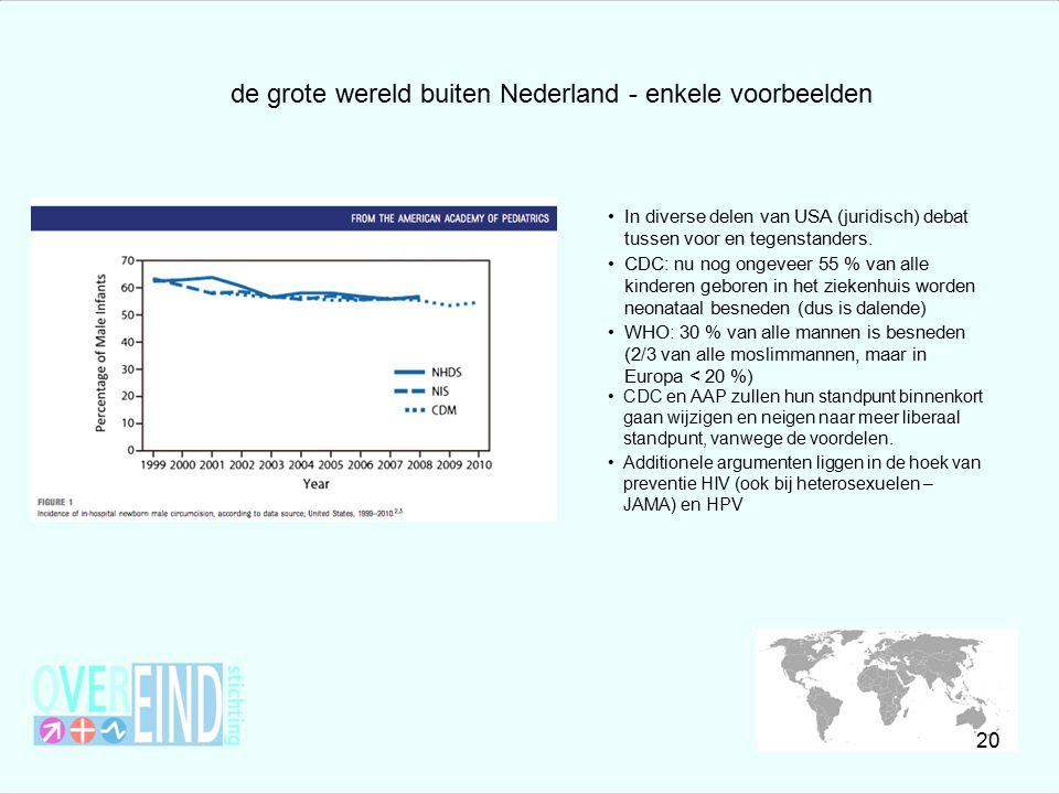 de grote wereld buiten Nederland - enkele voorbeelden