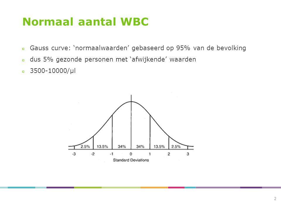 Normaal aantal WBC Gauss curve: 'normaalwaarden' gebaseerd op 95% van de bevolking. dus 5% gezonde personen met 'afwijkende' waarden.