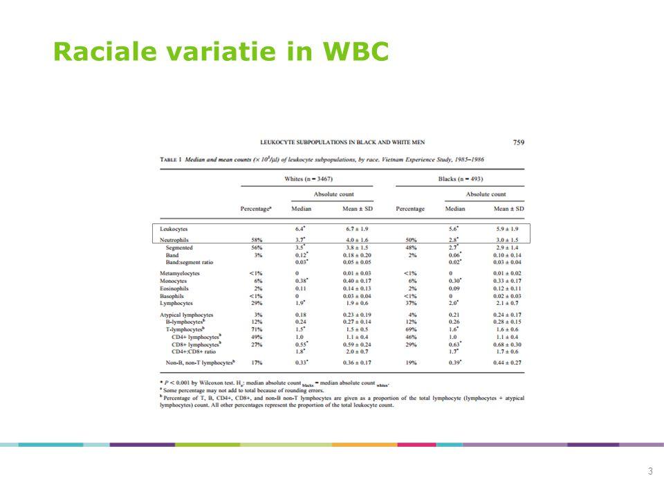 Raciale variatie in WBC