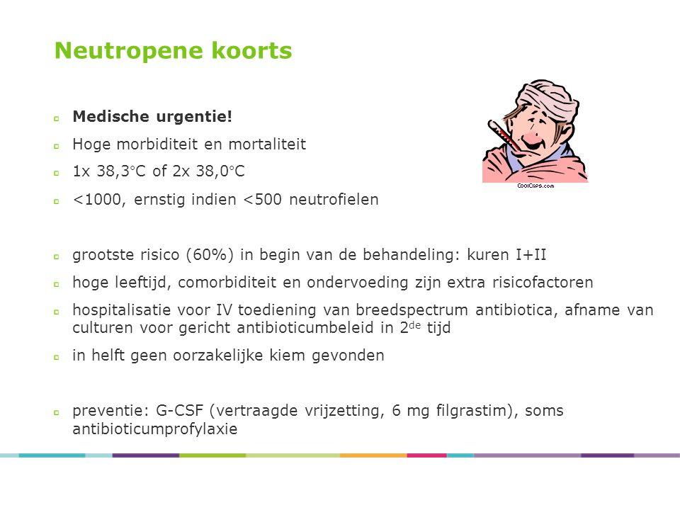 Neutropene koorts Medische urgentie! Hoge morbiditeit en mortaliteit